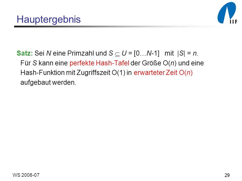 Hauptergebnis Satz: Sei N eine Primzahl und S  U = [0…N-1] mit |S| = n. Für S kann eine perfekte Hash-Tafel der Größe O(n) und eine.